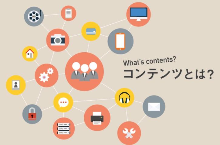 コンテンツ作成を大量に作成する方法とは メルマガ投稿4回目